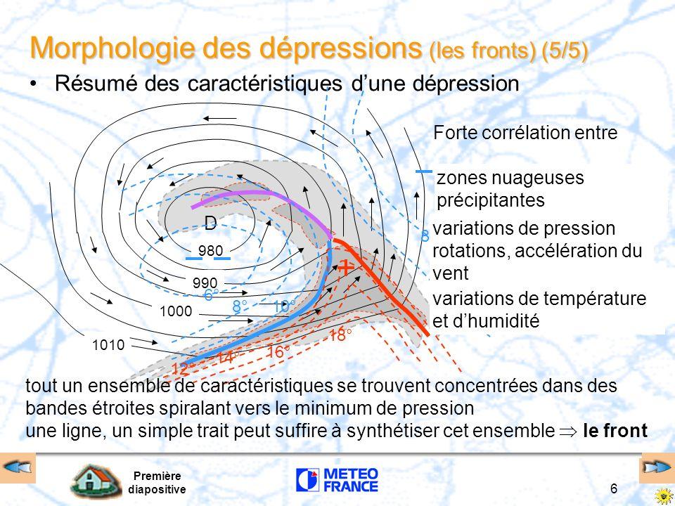 Morphologie des dépressions (les fronts) (5/5)