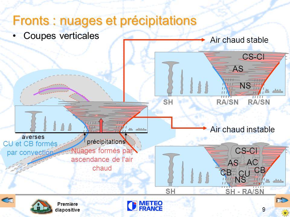 Fronts : nuages et précipitations