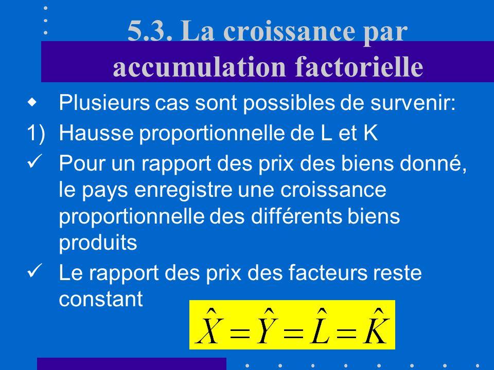 5.3. La croissance par accumulation factorielle
