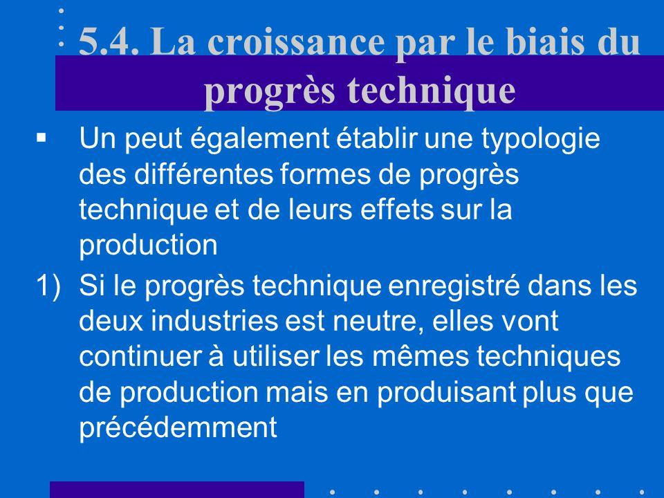 5.4. La croissance par le biais du progrès technique
