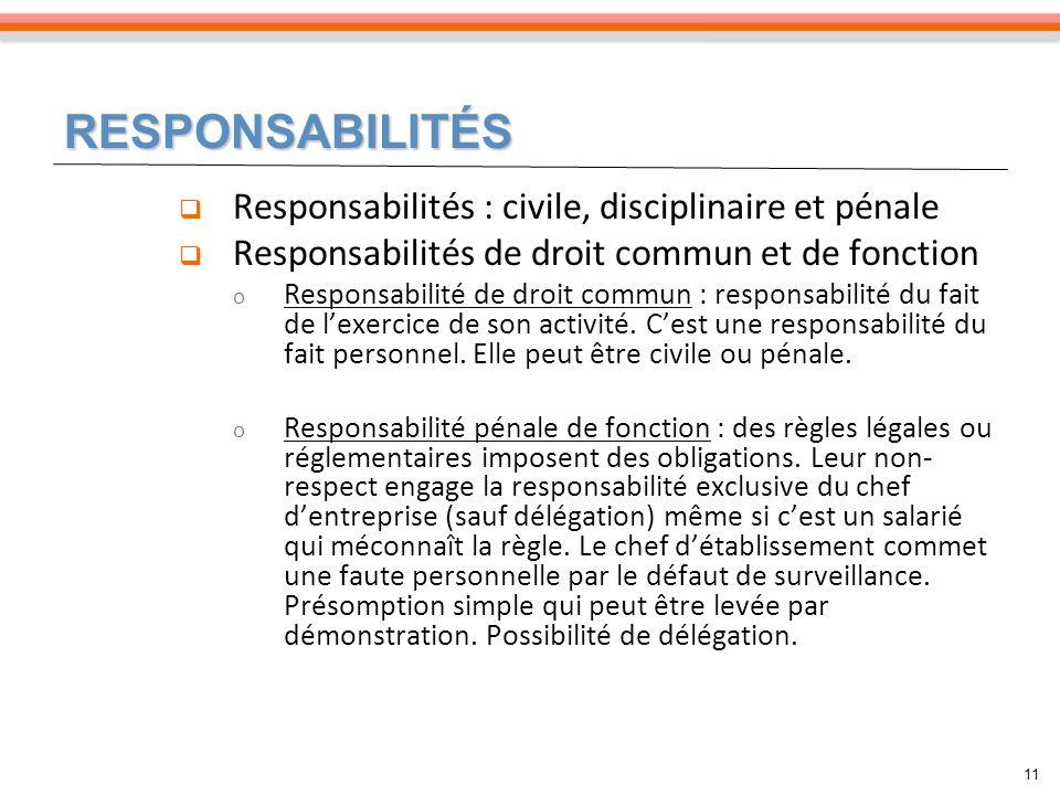RESPONSABILITÉS Responsabilités : civile, disciplinaire et pénale