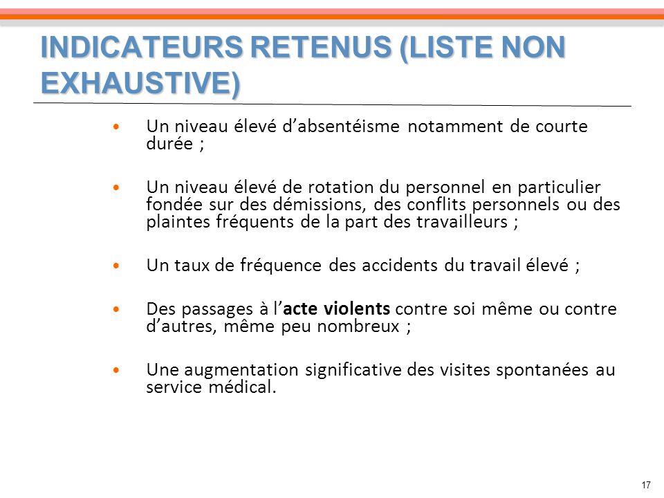 INDICATEURS RETENUS (LISTE NON EXHAUSTIVE)
