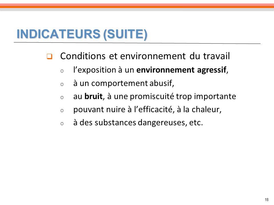 INDICATEURS (SUITE) Conditions et environnement du travail