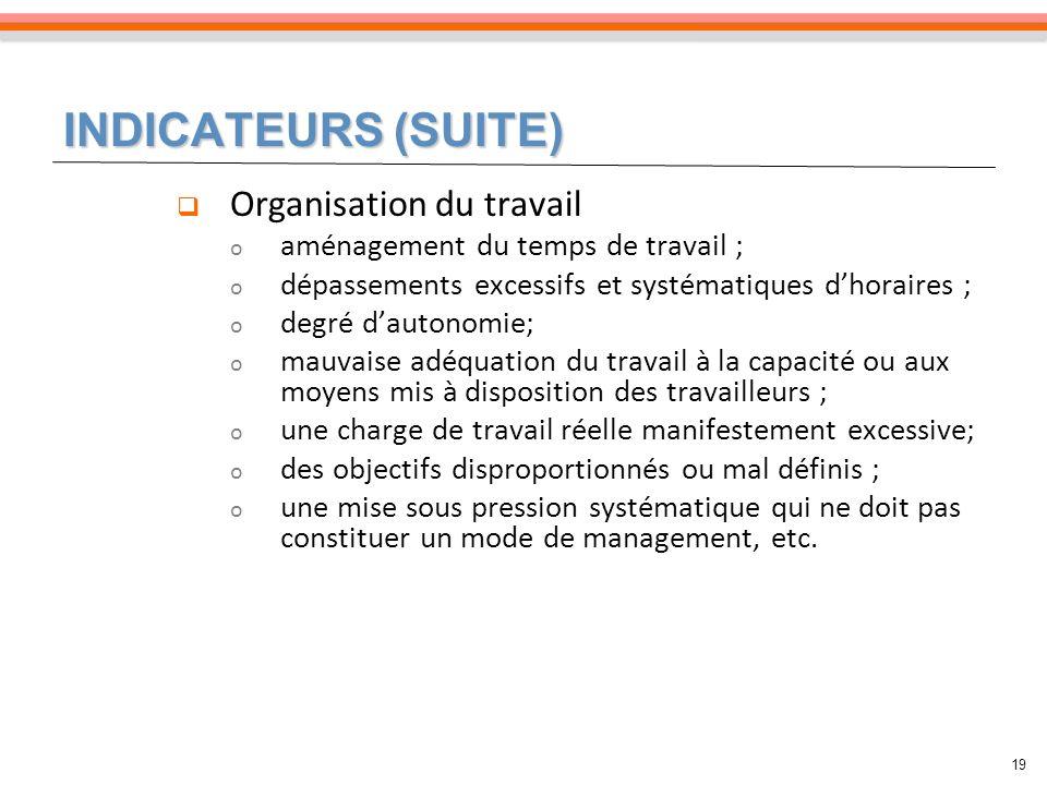 INDICATEURS (SUITE) Organisation du travail