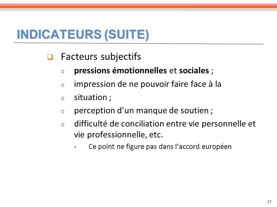 INDICATEURS (SUITE) Facteurs subjectifs