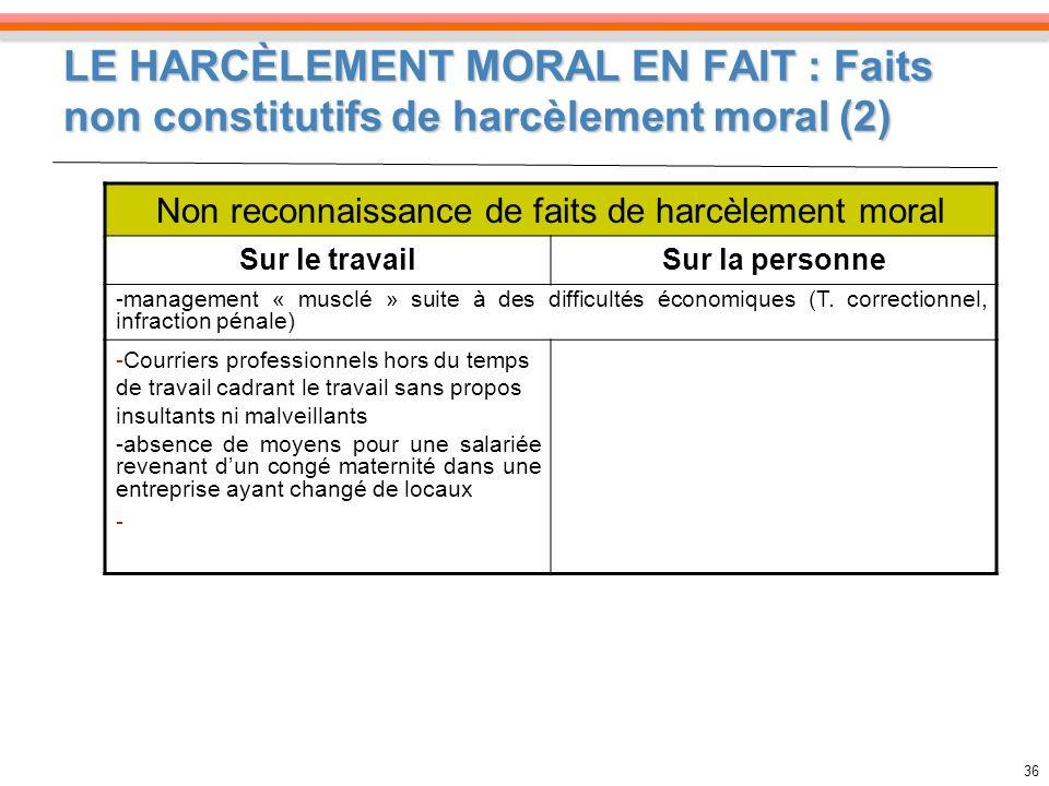 Non reconnaissance de faits de harcèlement moral