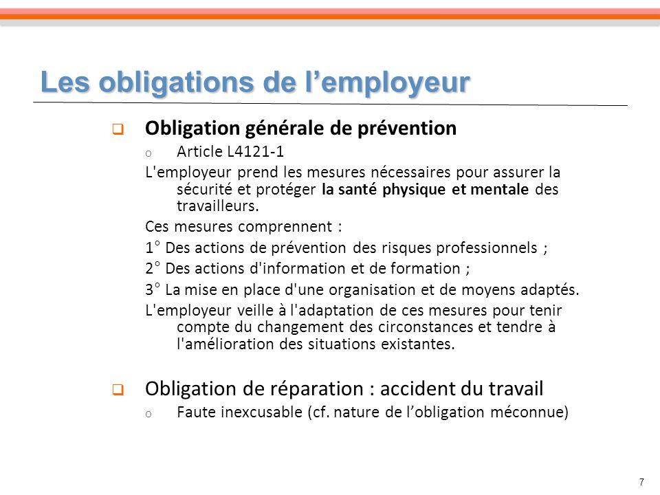 Les obligations de l'employeur