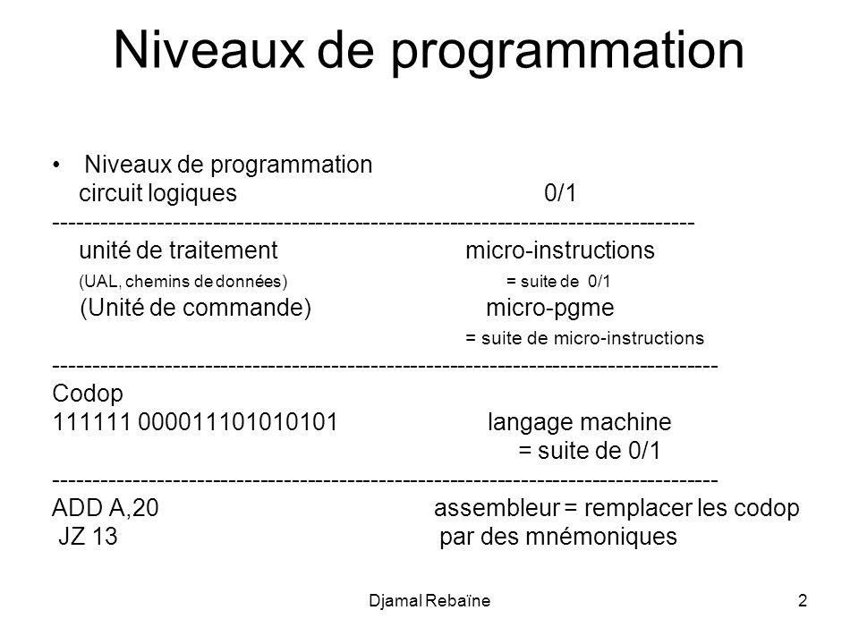 Niveaux de programmation
