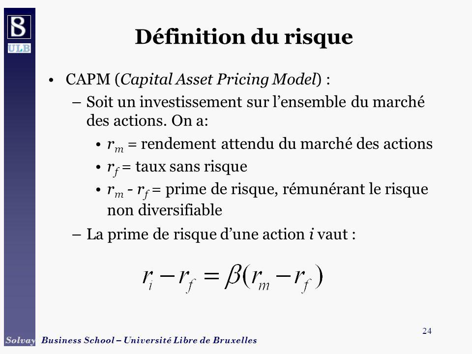 Définition du risque CAPM (Capital Asset Pricing Model) :