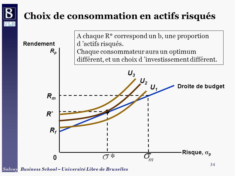 Choix de consommation en actifs risqués