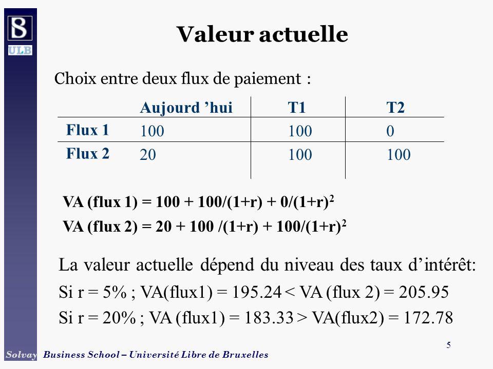 Valeur actuelle Choix entre deux flux de paiement : Aujourd 'hui T1 T2. 100 100 0. 20 100 100.