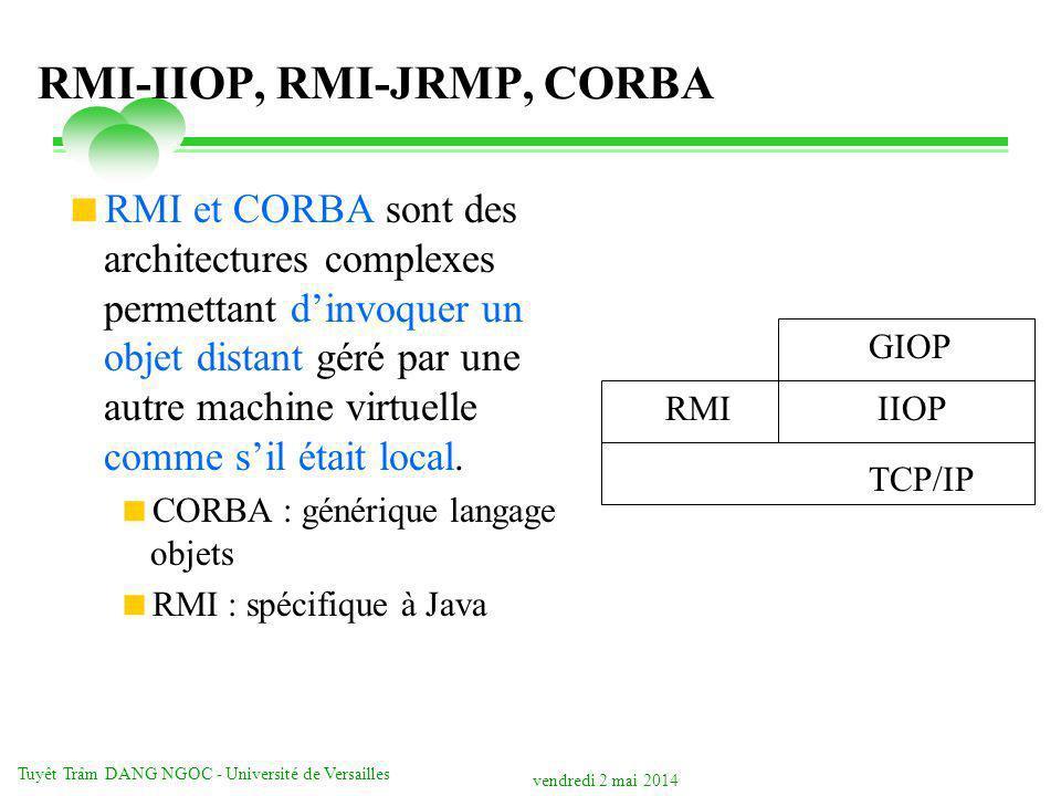 RMI-IIOP, RMI-JRMP, CORBA