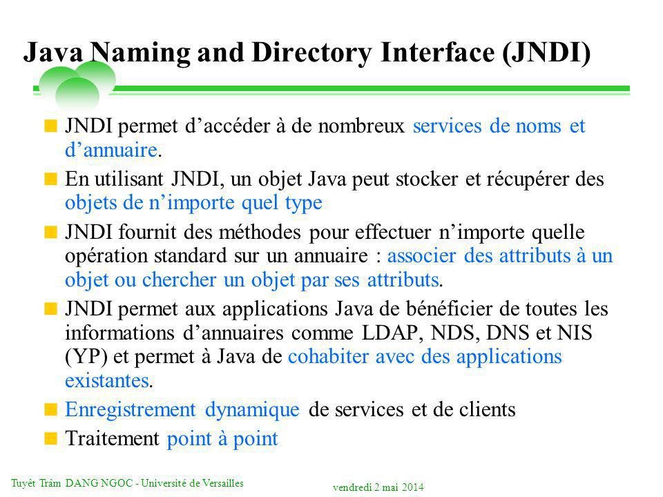 Java Naming and Directory Interface (JNDI)