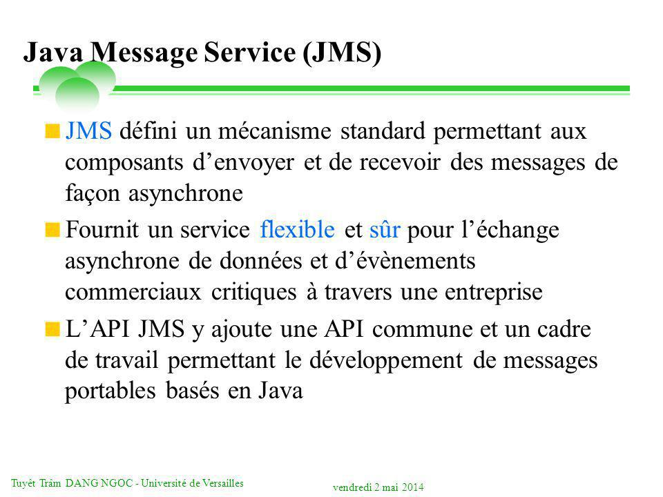 Java Message Service (JMS)