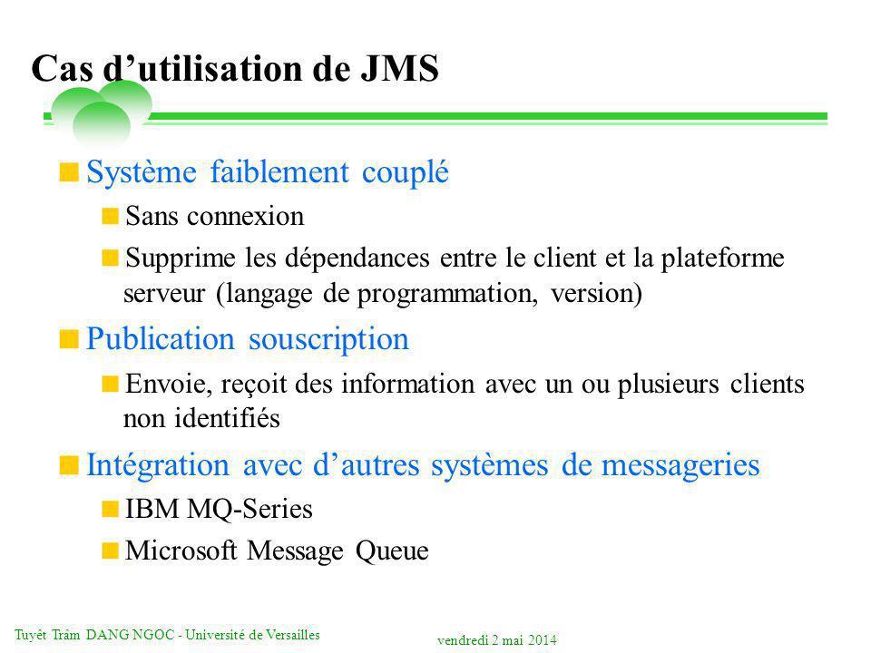Cas d'utilisation de JMS