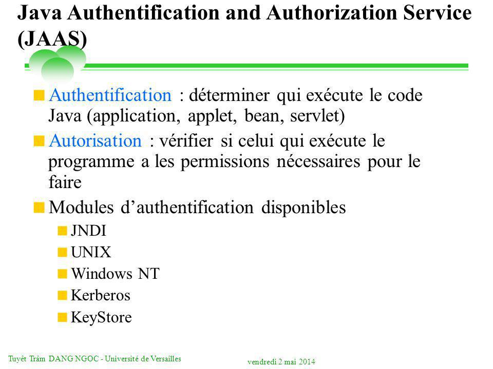 Java Authentification and Authorization Service (JAAS)