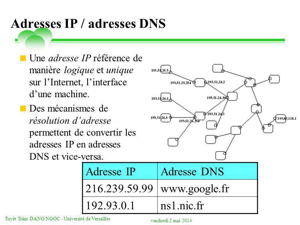 Adresses IP / adresses DNS