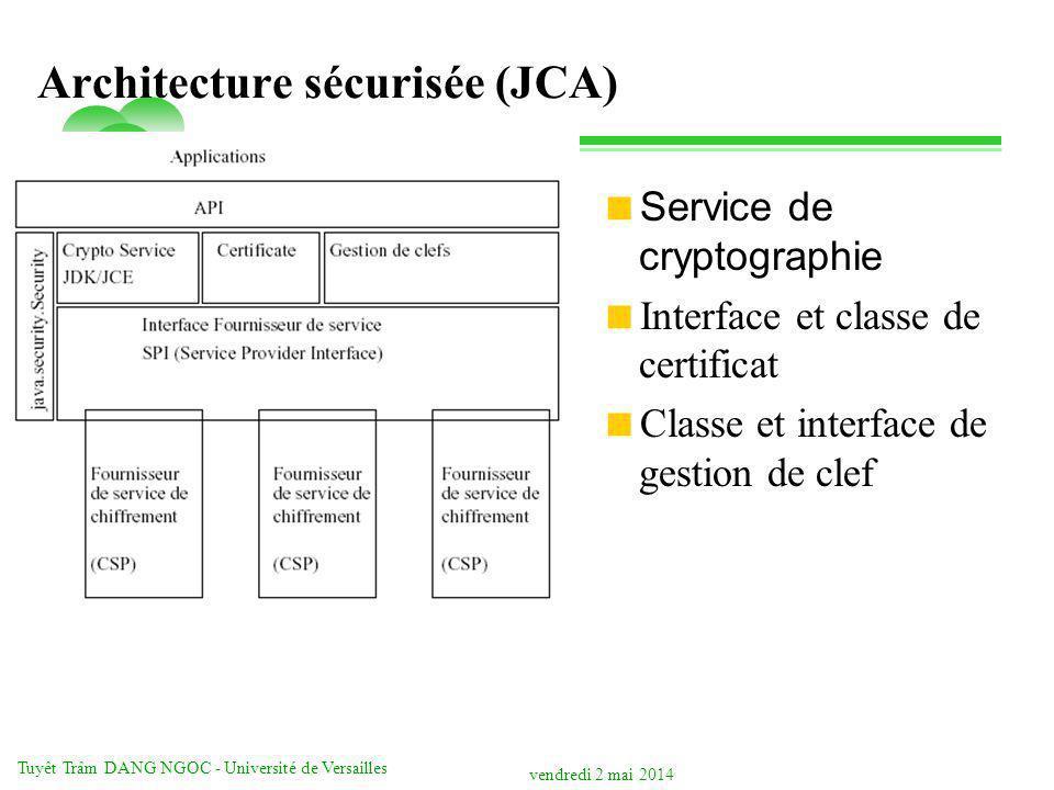 Architecture sécurisée (JCA)
