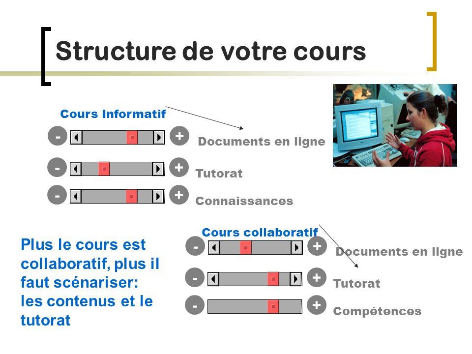 Structure de votre cours