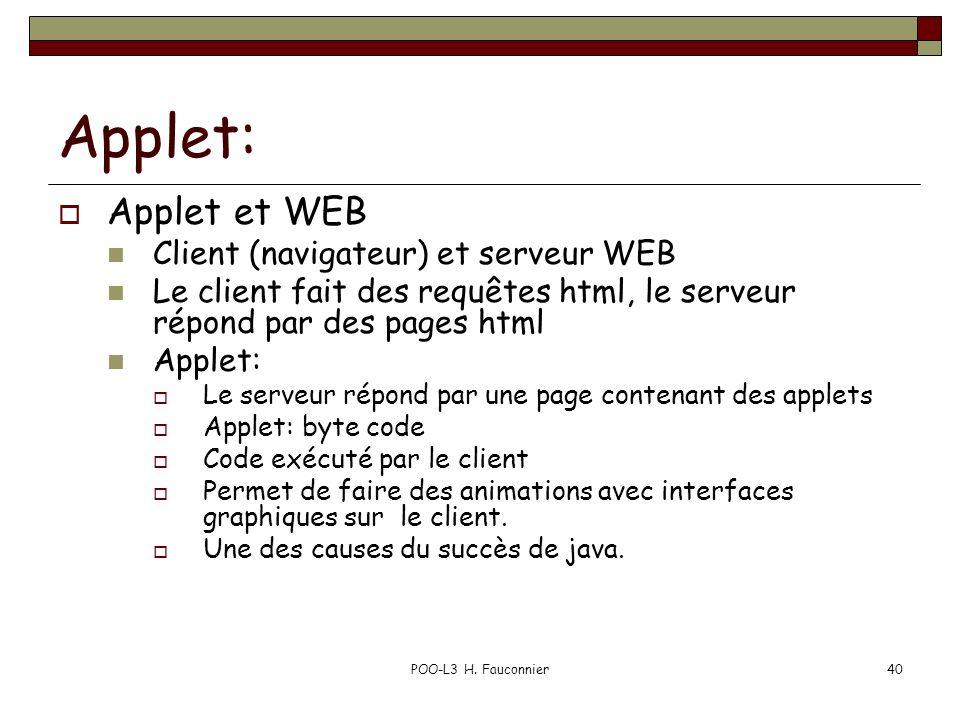 Applet: Applet et WEB Client (navigateur) et serveur WEB