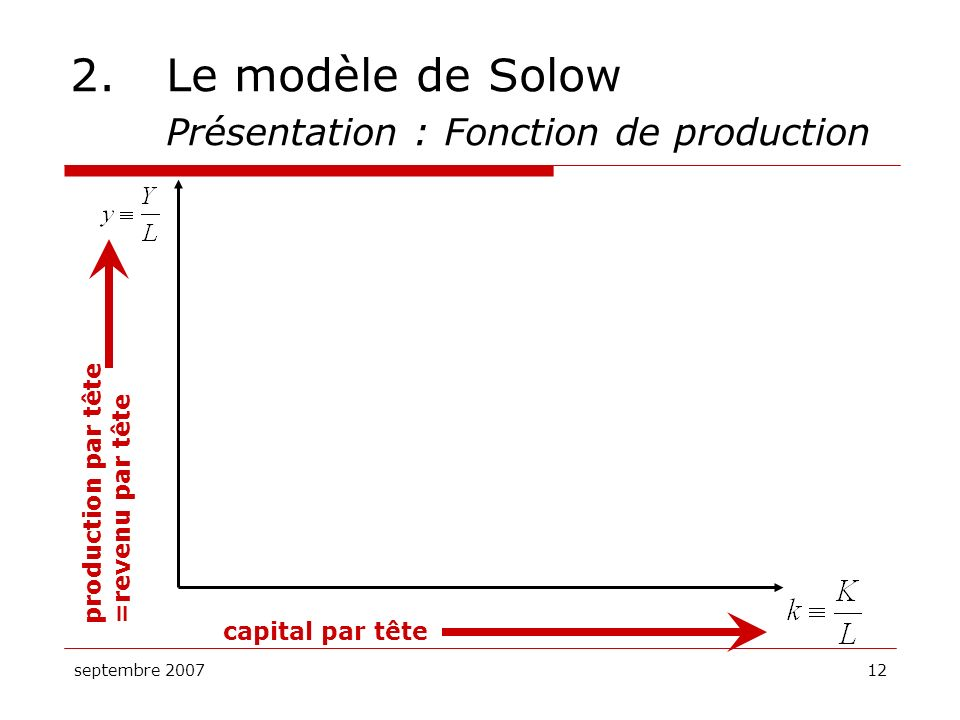 2. Le modèle de Solow Présentation : Fonction de production