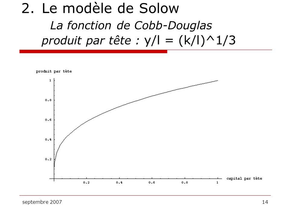 Le modèle de Solow La fonction de Cobb-Douglas produit par tête : y/l = (k/l)^1/3