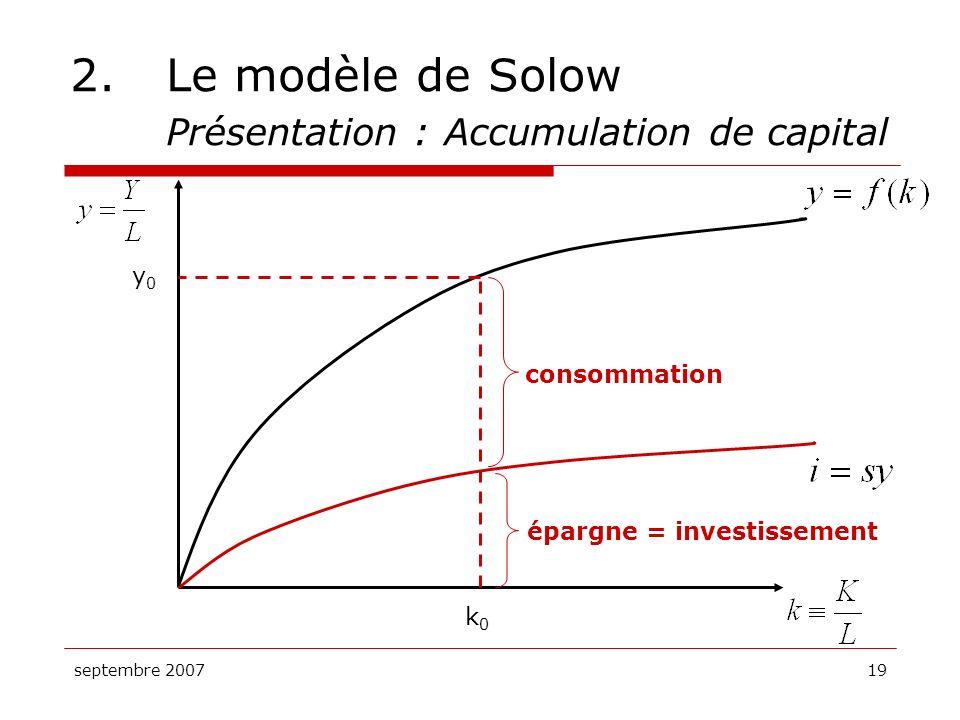2. Le modèle de Solow Présentation : Accumulation de capital