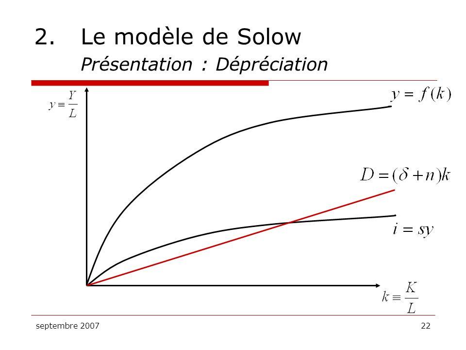 2. Le modèle de Solow Présentation : Dépréciation