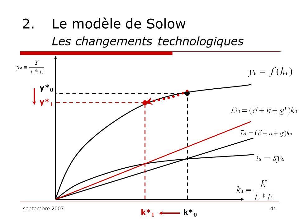 2. Le modèle de Solow Les changements technologiques