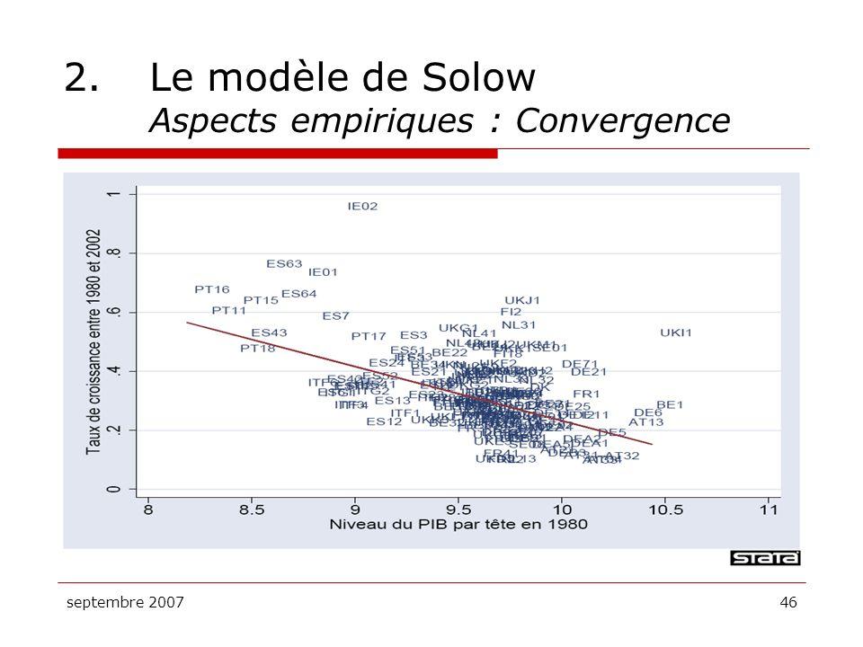2. Le modèle de Solow Aspects empiriques : Convergence