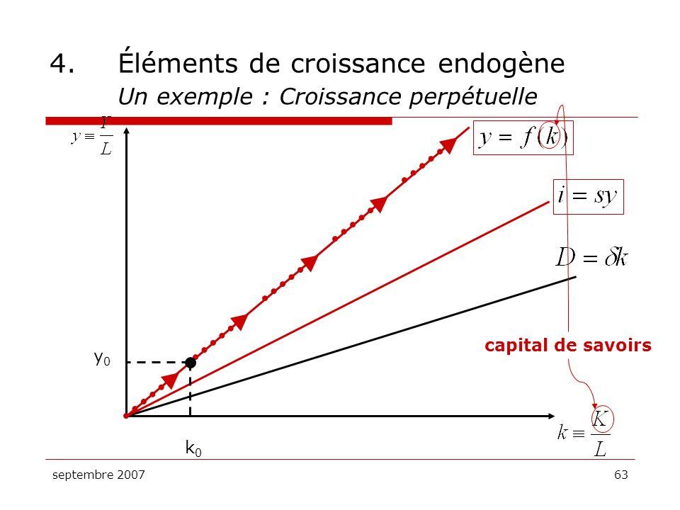 4. Éléments de croissance endogène Un exemple : Croissance perpétuelle
