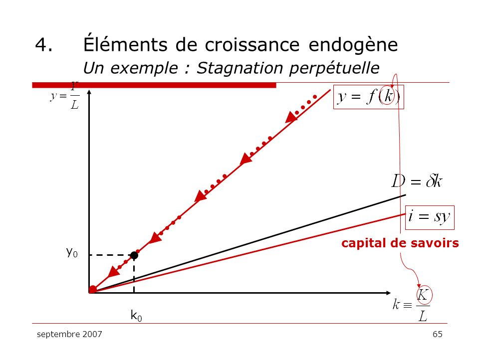 4. Éléments de croissance endogène Un exemple : Stagnation perpétuelle