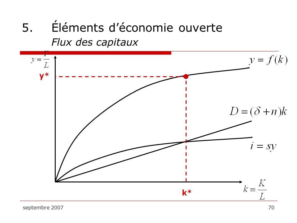 5. Éléments d'économie ouverte Flux des capitaux