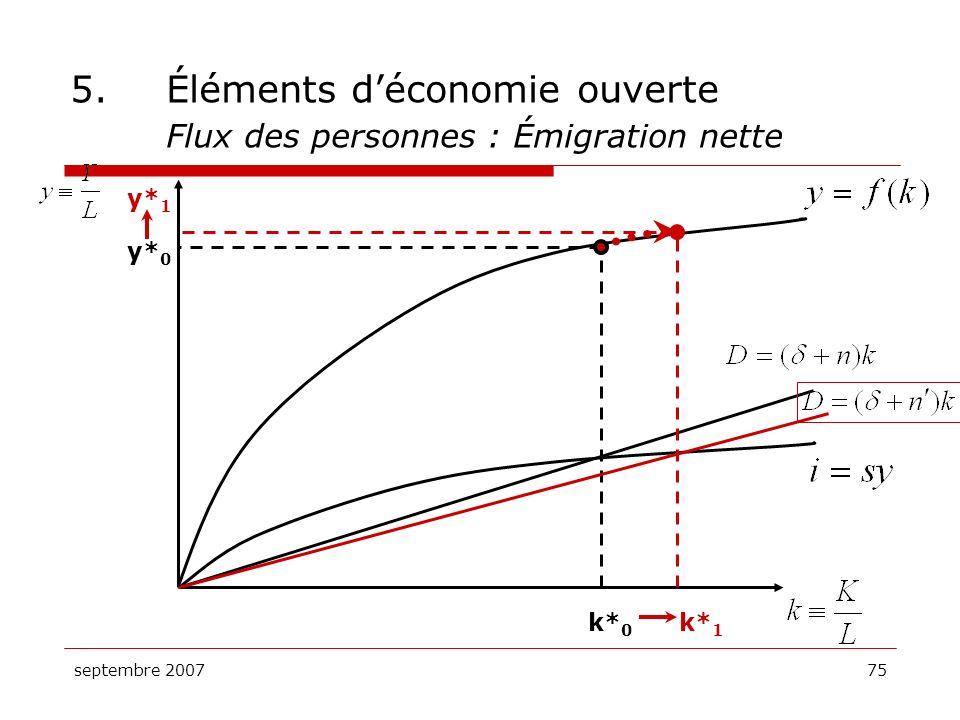 5. Éléments d'économie ouverte Flux des personnes : Émigration nette