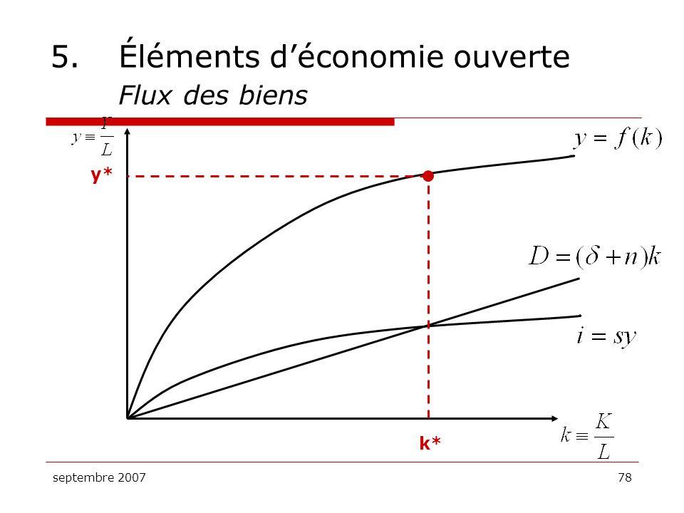 5. Éléments d'économie ouverte Flux des biens