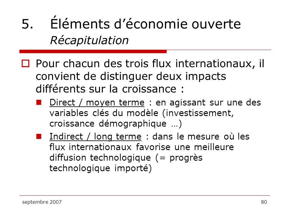 5. Éléments d'économie ouverte Récapitulation