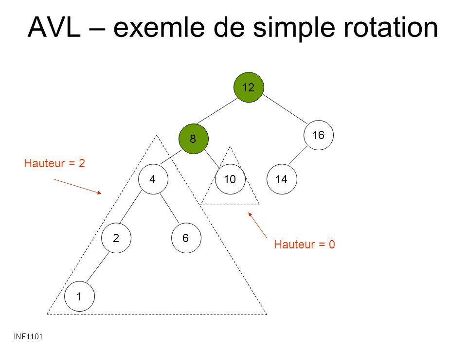 AVL – exemle de simple rotation