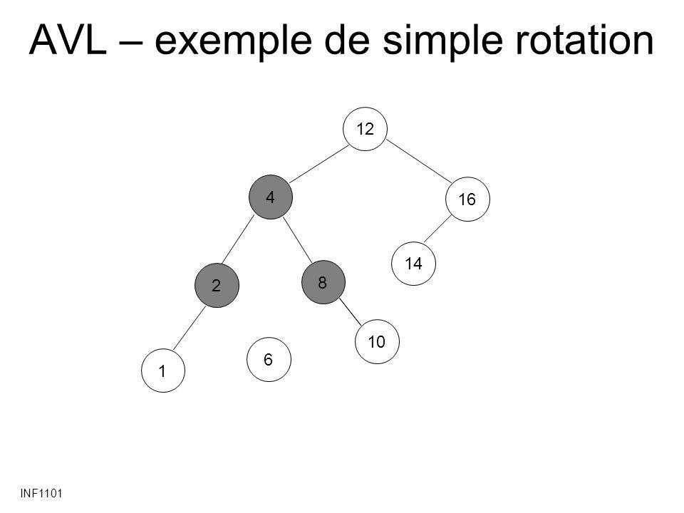 AVL – exemple de simple rotation