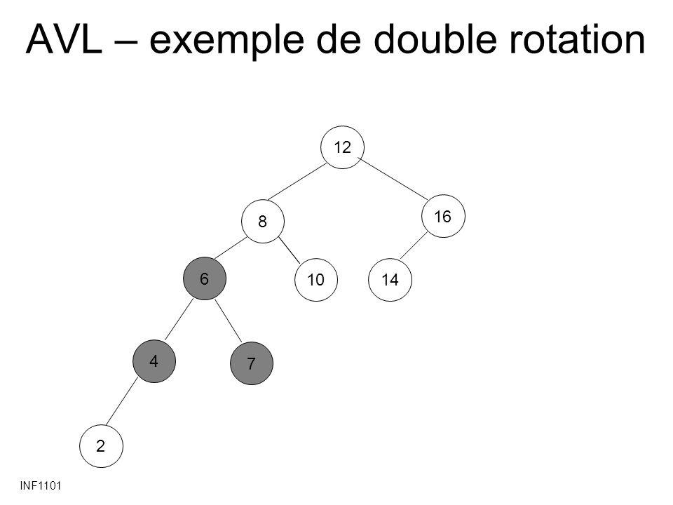 AVL – exemple de double rotation