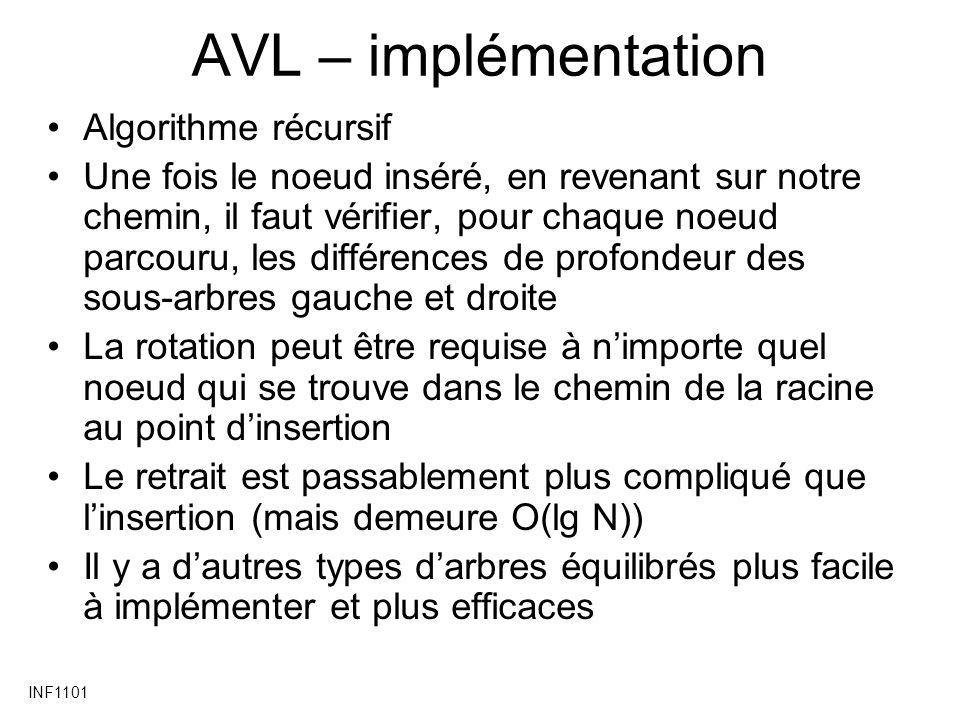 AVL – implémentation Algorithme récursif