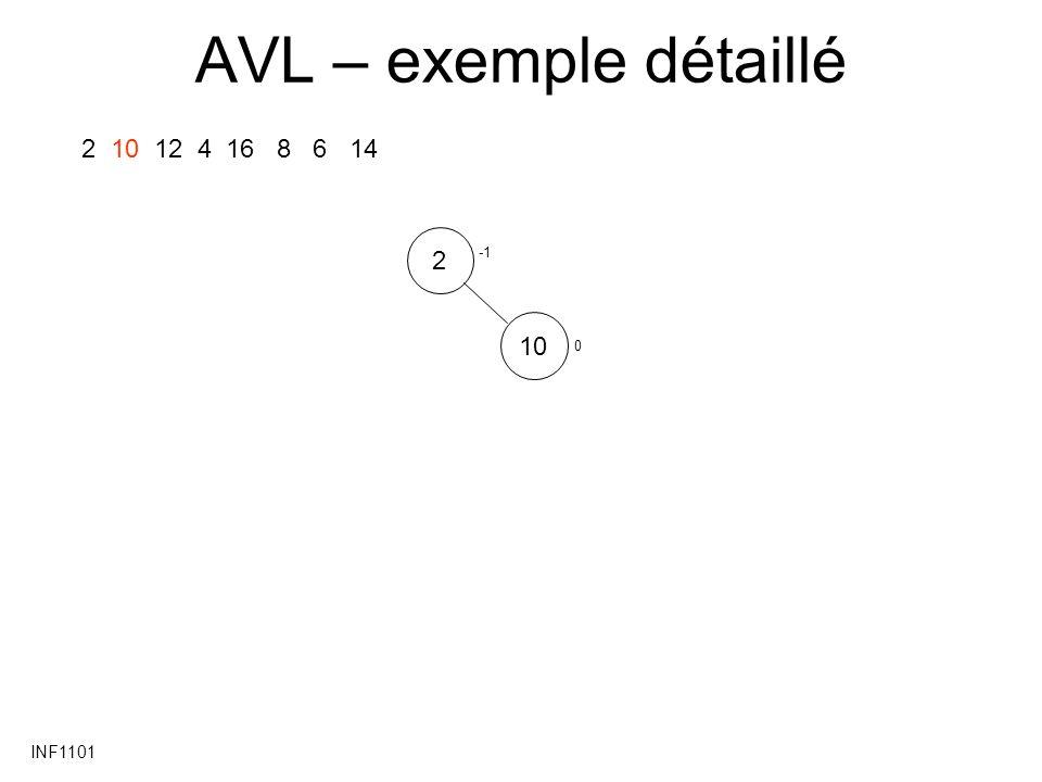 AVL – exemple détaillé 2 10 12 4 16 8 6 14 2 -1 10 INF1101