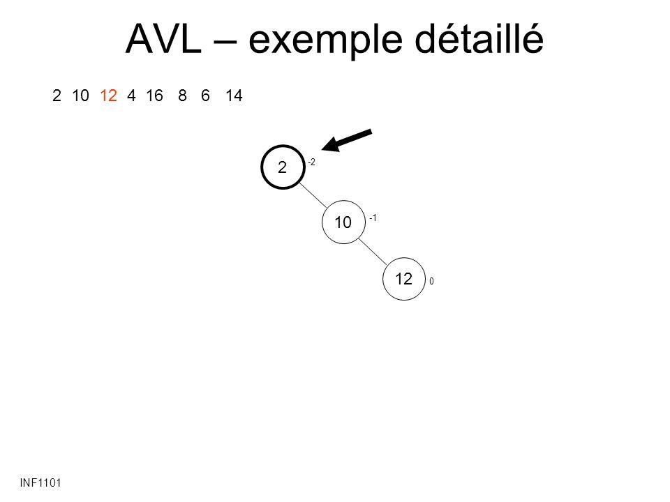 AVL – exemple détaillé 2 10 12 4 16 8 6 14 2 -2 10 -1 12 INF1101
