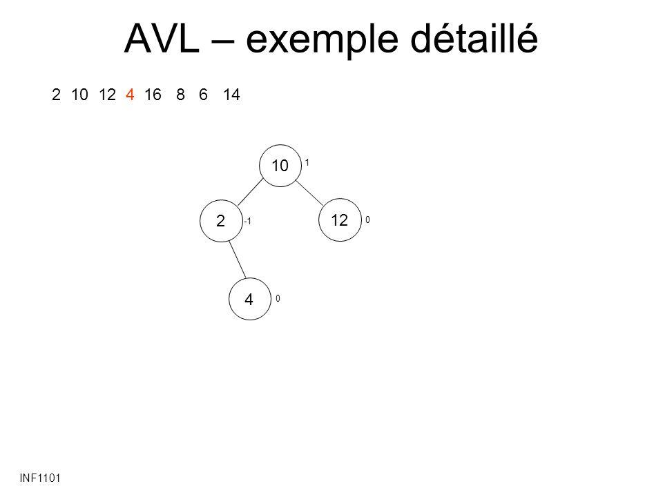 AVL – exemple détaillé 2 10 12 4 16 8 6 14 10 1 2 12 -1 4 INF1101