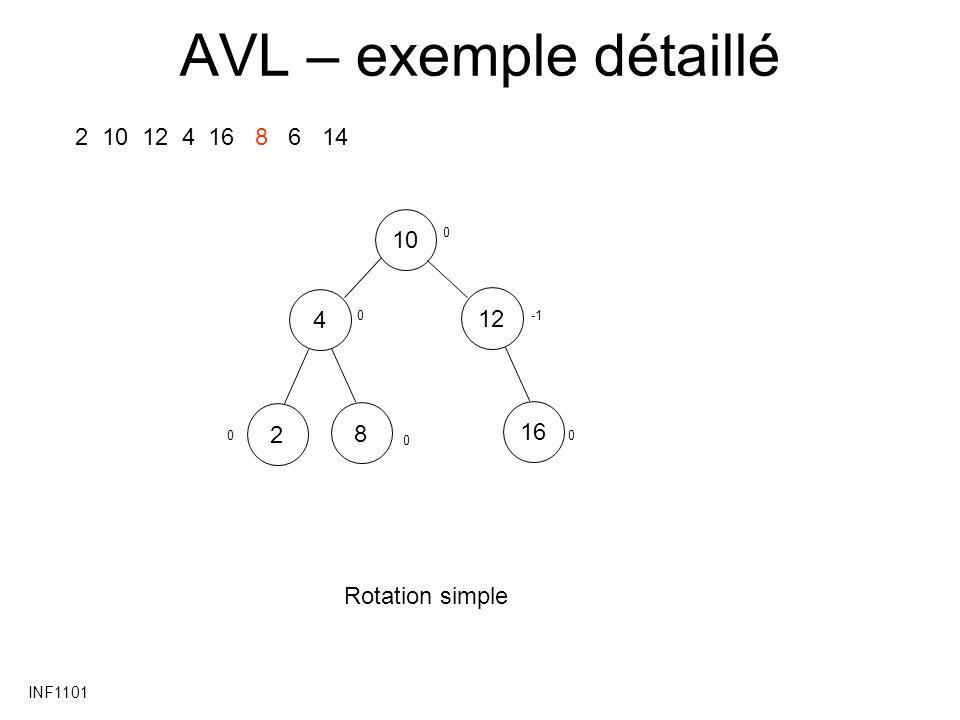 AVL – exemple détaillé 2 10 12 4 16 8 6 14 10 4 12 -1 2 8 16 Rotation simple INF1101