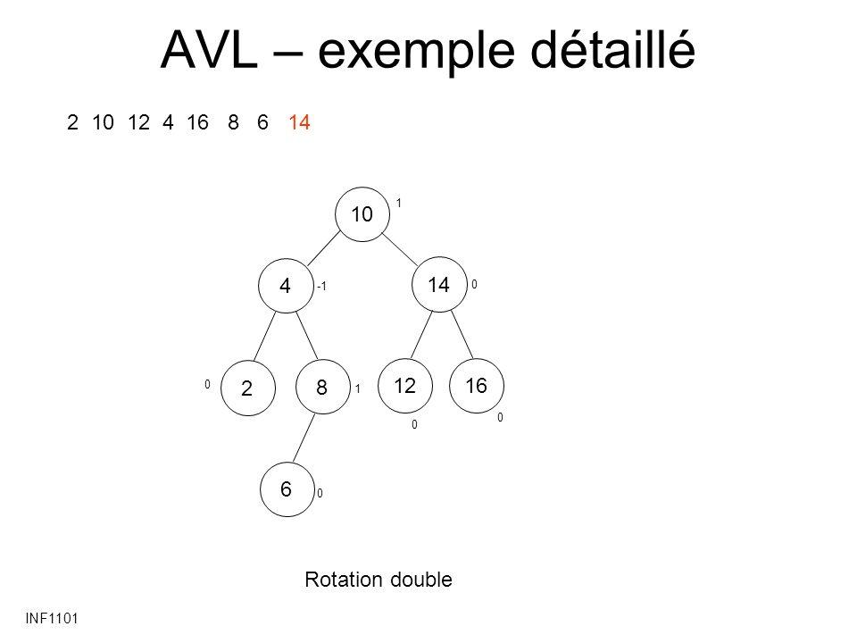 AVL – exemple détaillé 2 10 12 4 16 8 6 14. 10. 1. 4. 14. -1. 2. 8. 12. 16. 1. 6.