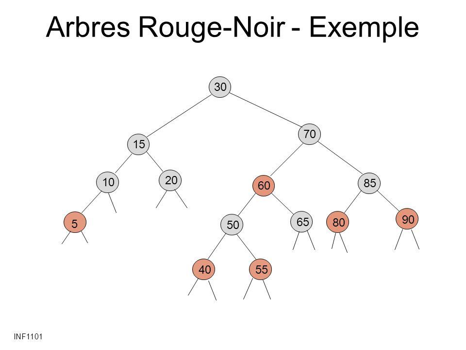 Arbres Rouge-Noir - Exemple