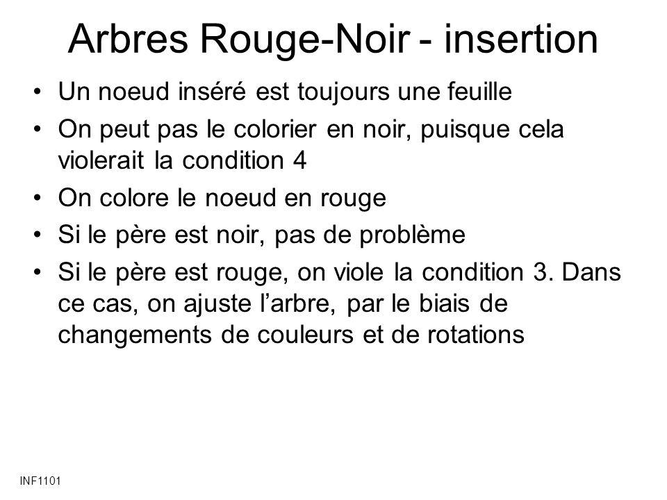 Arbres Rouge-Noir - insertion