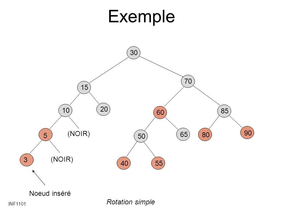 Exemple 30. 70. 15. 10. (NOIR) 20. 60. 85. 5. 3. 50. 65. 80. 90. (NOIR) 40. 55. Noeud inséré.