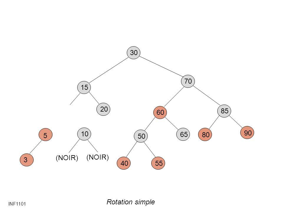 30 70 15 20 60 85 5 3 10 (NOIR) 90 50 65 80 (NOIR) 40 55 Rotation simple INF1101