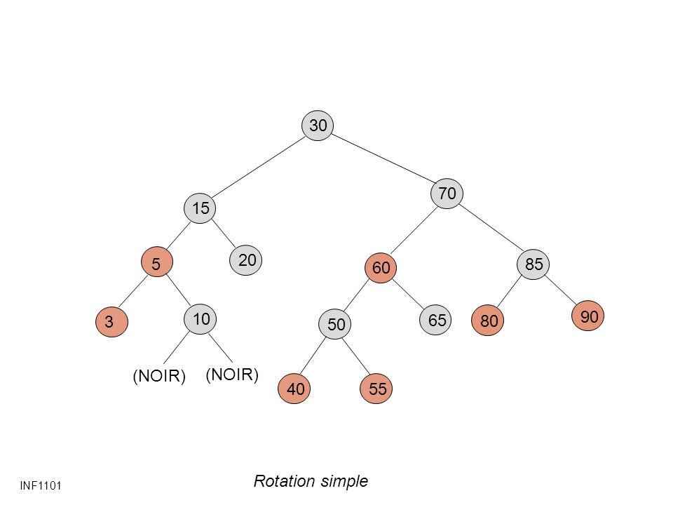30 70 15 5 3 20 60 85 10 (NOIR) 90 50 65 80 (NOIR) 40 55 Rotation simple INF1101